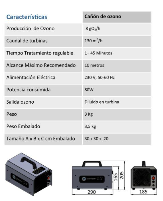 generador ozono desinfectante OZ-H80 cañón de ozono caracteristicas 2