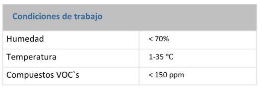 ozonizador generador ozono OZ-H50 condiciones trabajo