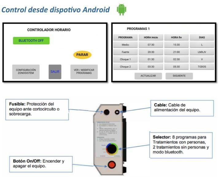 ozonizador generador ozono OZ-H50 control android