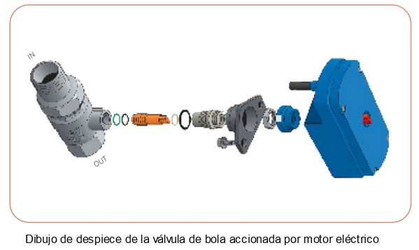 despiece-kit-limpieza-filtro-agua