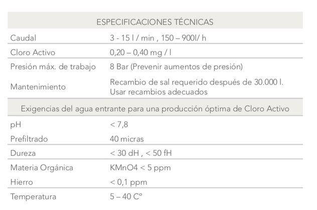filtro-sensiblue-caracteristicas